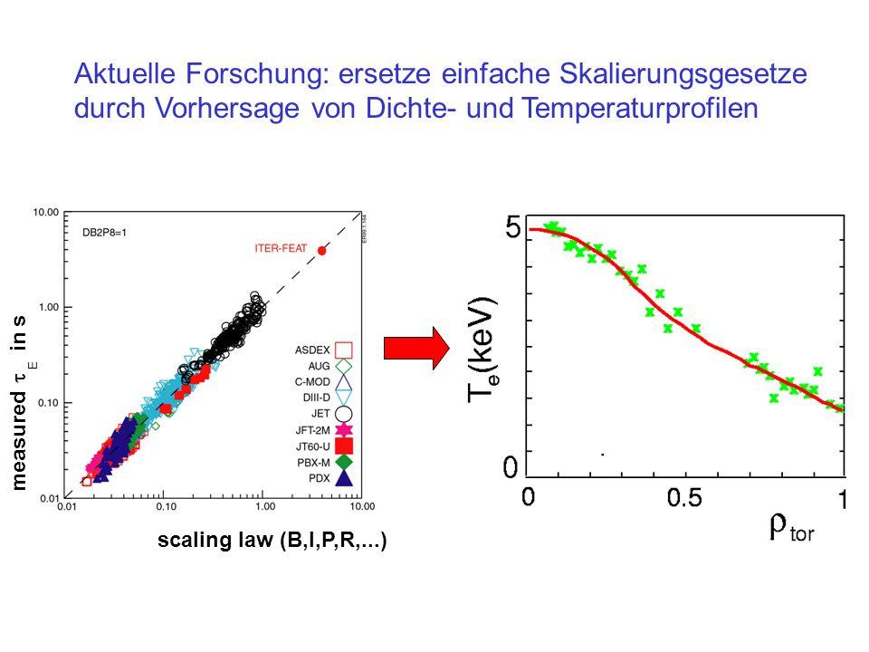 Aktuelle Forschung: ersetze einfache Skalierungsgesetze durch Vorhersage von Dichte- und Temperaturprofilen scaling law (B,I,P,R,...) measured in s E