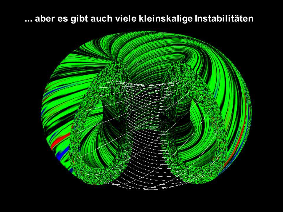 Fluktuationen im Plasma Gemessene Dichteschwankungen: extrem anisotrop: Ausdehnung in paralleler Richtung etwa 10 3 …10 4 mal größer als in senkrechter Richtung Temperaturschwankungen schwerer messbar, aber in ähnlicher GO Magnetfeldfluktuationen senkrecht zum MF, kaum parallel zu B: