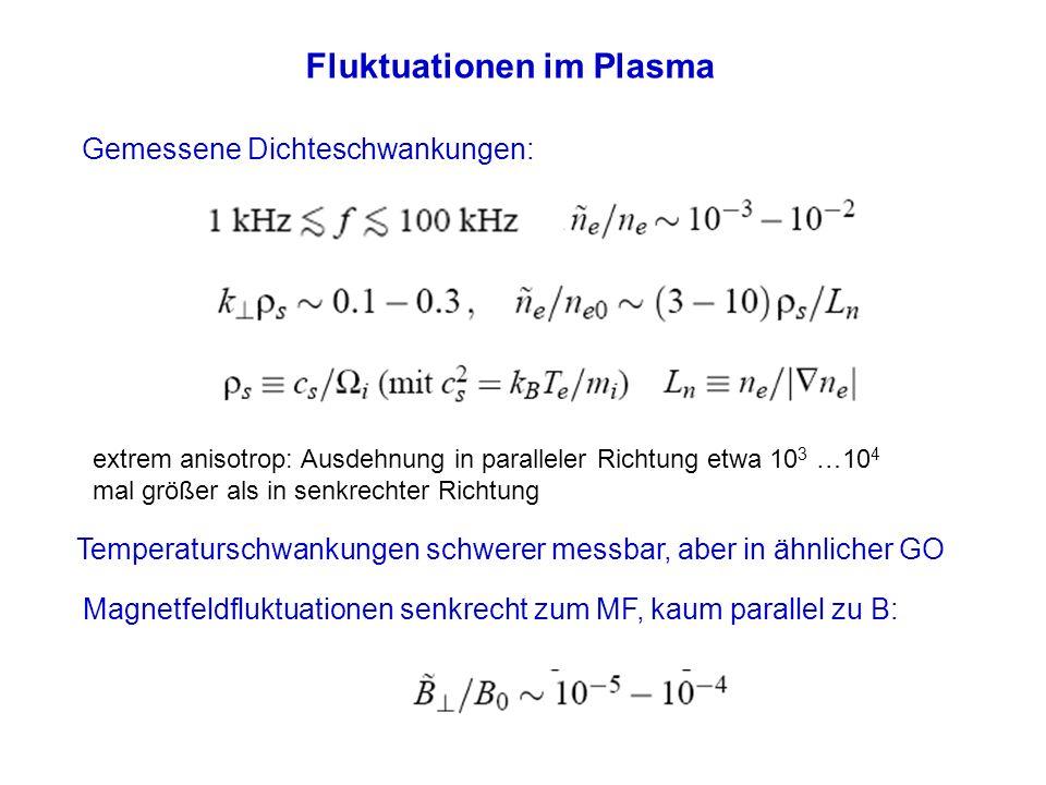 Fluktuationen im Plasma Gemessene Dichteschwankungen: extrem anisotrop: Ausdehnung in paralleler Richtung etwa 10 3 …10 4 mal größer als in senkrechte