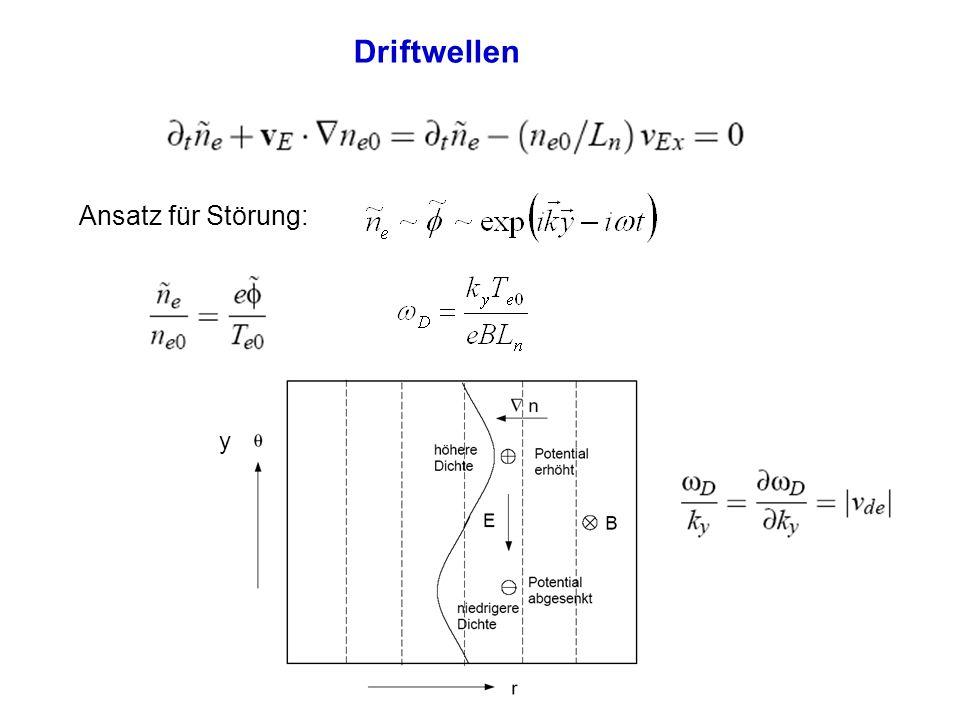 Driftwellen im idealen Plasma marginal stabil (keine Dämpfung, keine Anregung) Mit Stößen (oder Landau-Dämpfung) ergibt sich komplexe Frequenz, d.h.