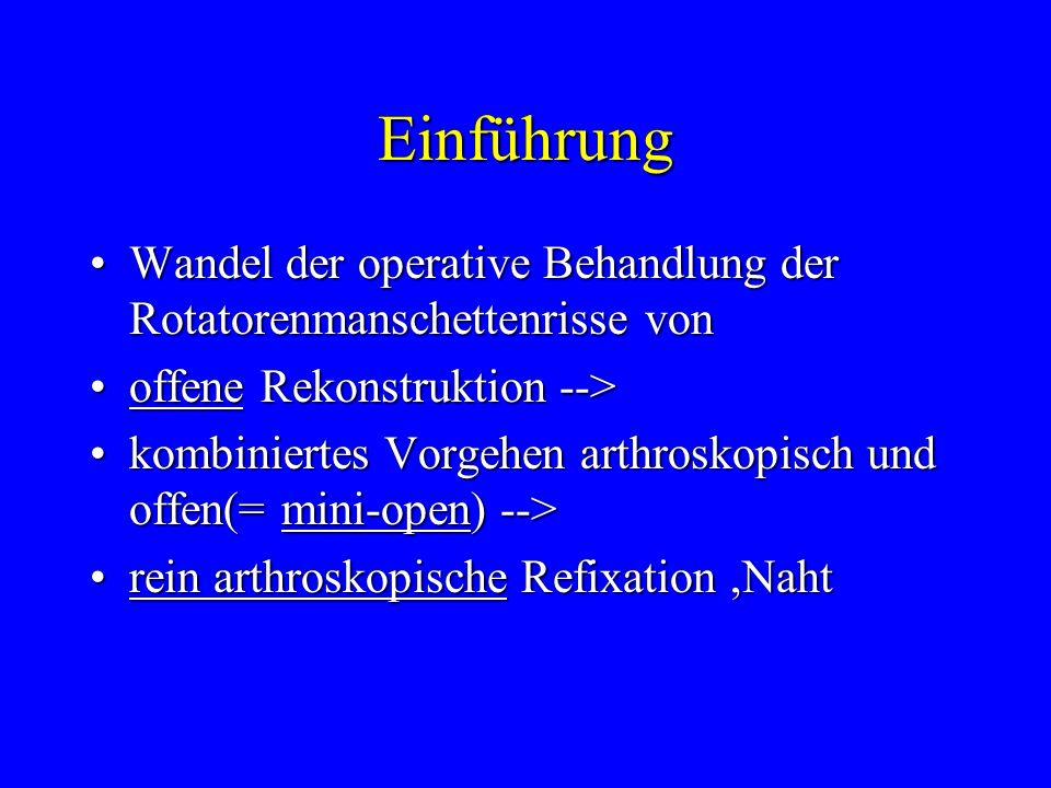 Einführung Wandel der operative Behandlung der Rotatorenmanschettenrisse vonWandel der operative Behandlung der Rotatorenmanschettenrisse von offene R