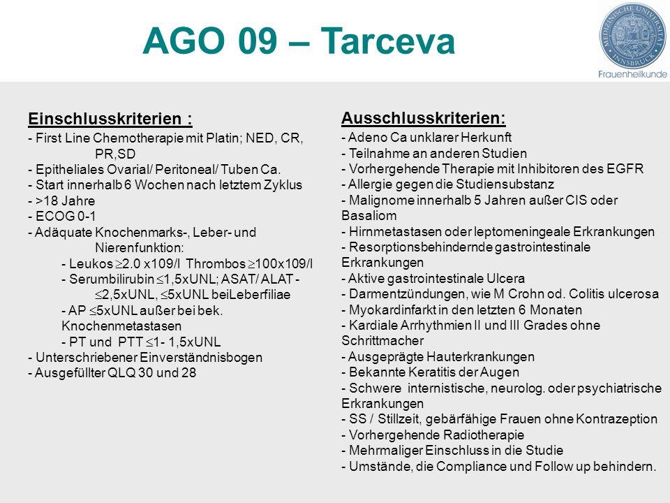 Ausschlusskriterien: - Adeno Ca unklarer Herkunft - Teilnahme an anderen Studien - Vorhergehende Therapie mit Inhibitoren des EGFR - Allergie gegen di