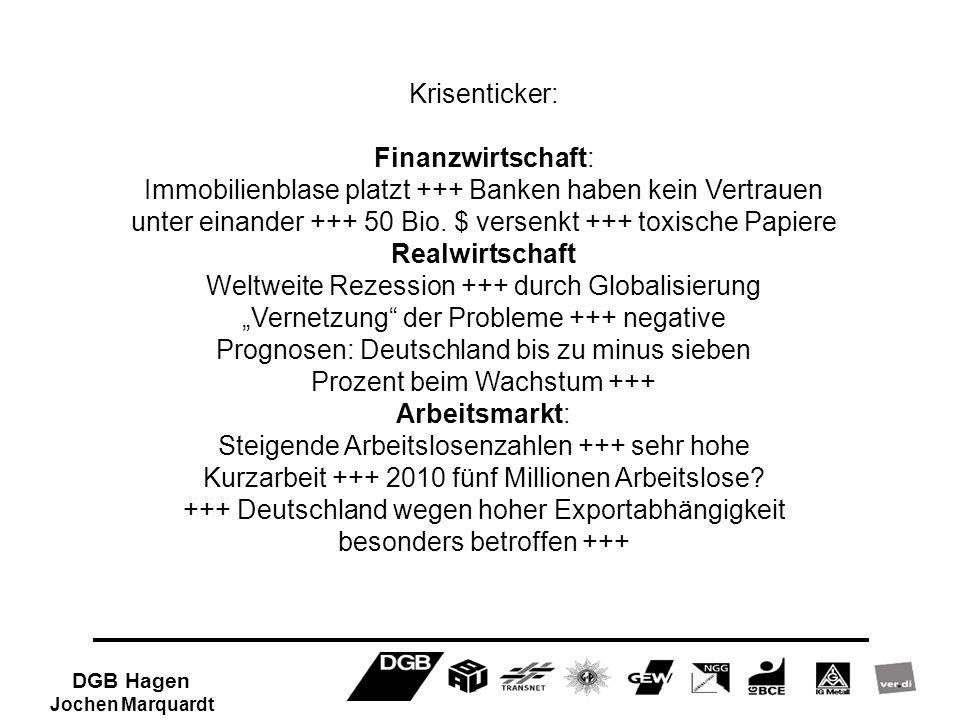 DGB Hagen Jochen Marquardt Krisenticker: Finanzwirtschaft: Immobilienblase platzt +++ Banken haben kein Vertrauen unter einander +++ 50 Bio. $ versenk