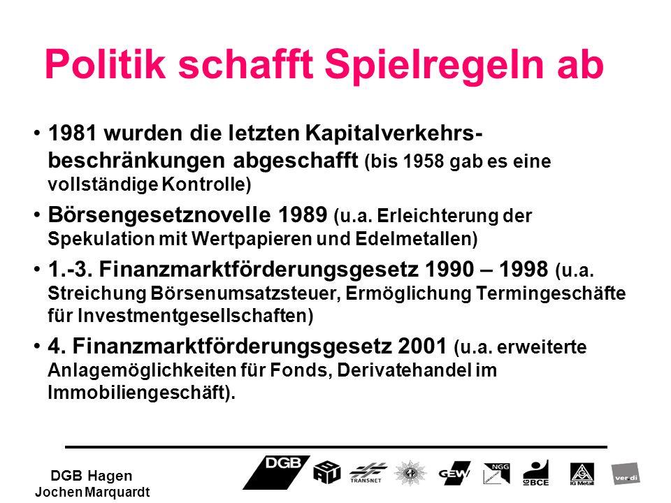 Politik schafft Spielregeln ab 1981 wurden die letzten Kapitalverkehrs- beschränkungen abgeschafft (bis 1958 gab es eine vollständige Kontrolle) Börse