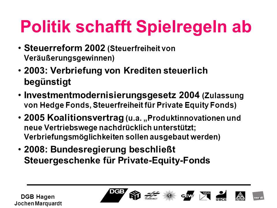 Politik schafft Spielregeln ab Steuerreform 2002 (Steuerfreiheit von Veräußerungsgewinnen) 2003: Verbriefung von Krediten steuerlich begünstigt Invest
