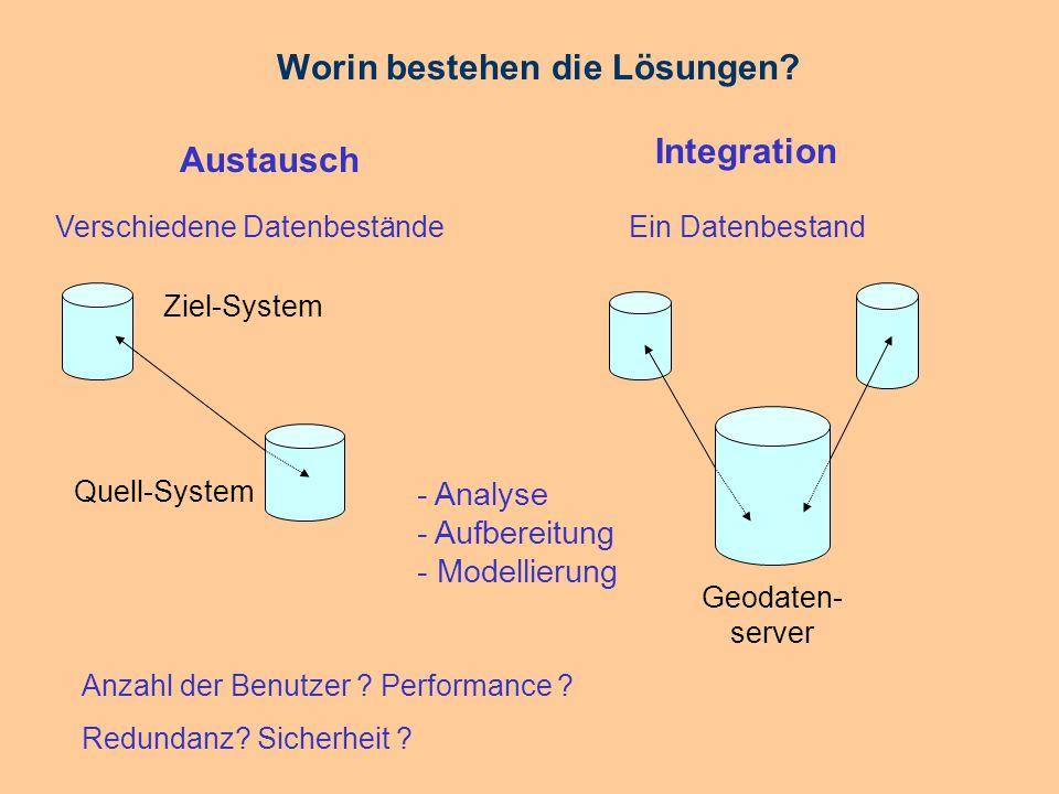 Daten-Austausch (auf unterschiedlichem Niveau) Fachschalen erfordern mind.