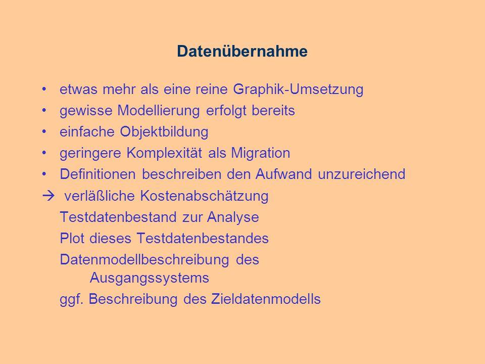 Beispielobjekt - und so siehts dann aus CISS TDI GmbH Barbarossastraße