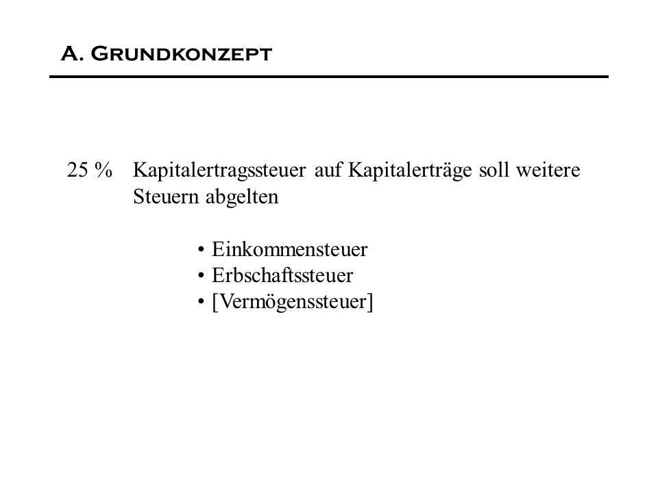 Amnestie Nicht versteuerte Kapitalerträge vor 1993: Keine ESt Keine VSt Keine ErbSt Keine Finanzstrafe A.