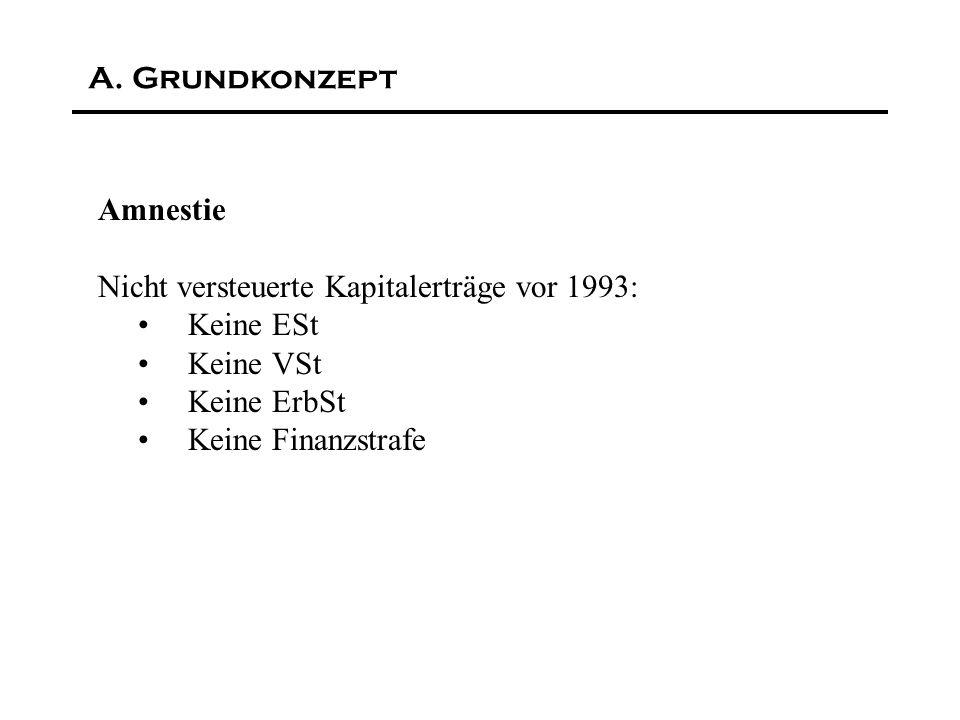 1.Zinserträge: Zinsen aus österreichischen Bankeinlagen Zinsen aus Forderungswertpapieren mit kuponauszahlenden Stelle in Österreich nicht Privatdarlehen, stille Gesellschaft B.