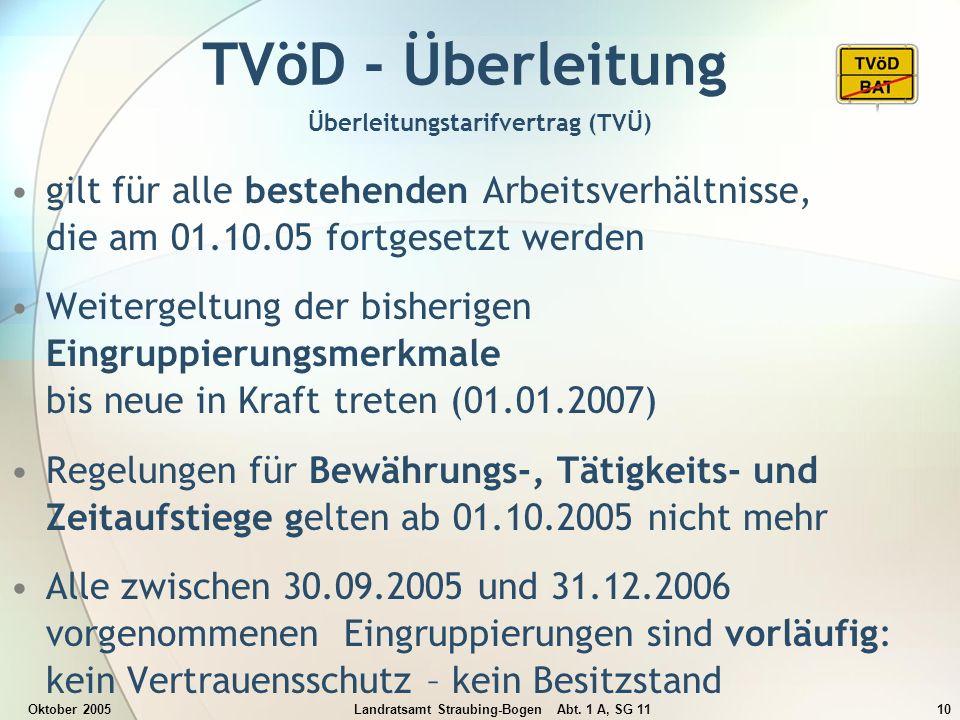 Oktober 2005Landratsamt Straubing-Bogen Abt. 1 A, SG 1110 TVöD - Überleitung Überleitungstarifvertrag (TVÜ) gilt für alle bestehenden Arbeitsverhältni