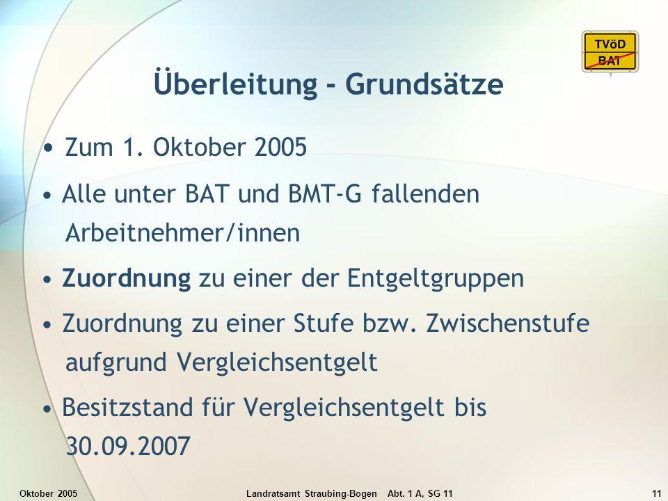 Oktober 2005Landratsamt Straubing-Bogen Abt. 1 A, SG 1111 Überleitung - Grundsätze Zum 1. Oktober 2005 Alle unter BAT und BMT-G fallenden Arbeitnehmer