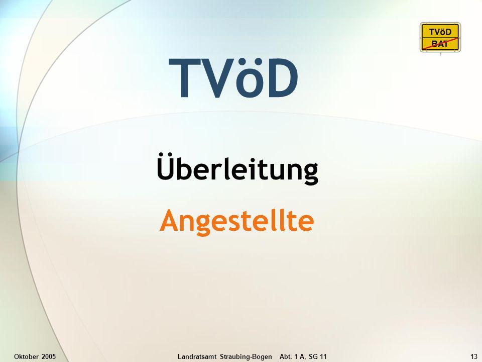 Oktober 2005Landratsamt Straubing-Bogen Abt. 1 A, SG 1113 TVöD Überleitung Angestellte