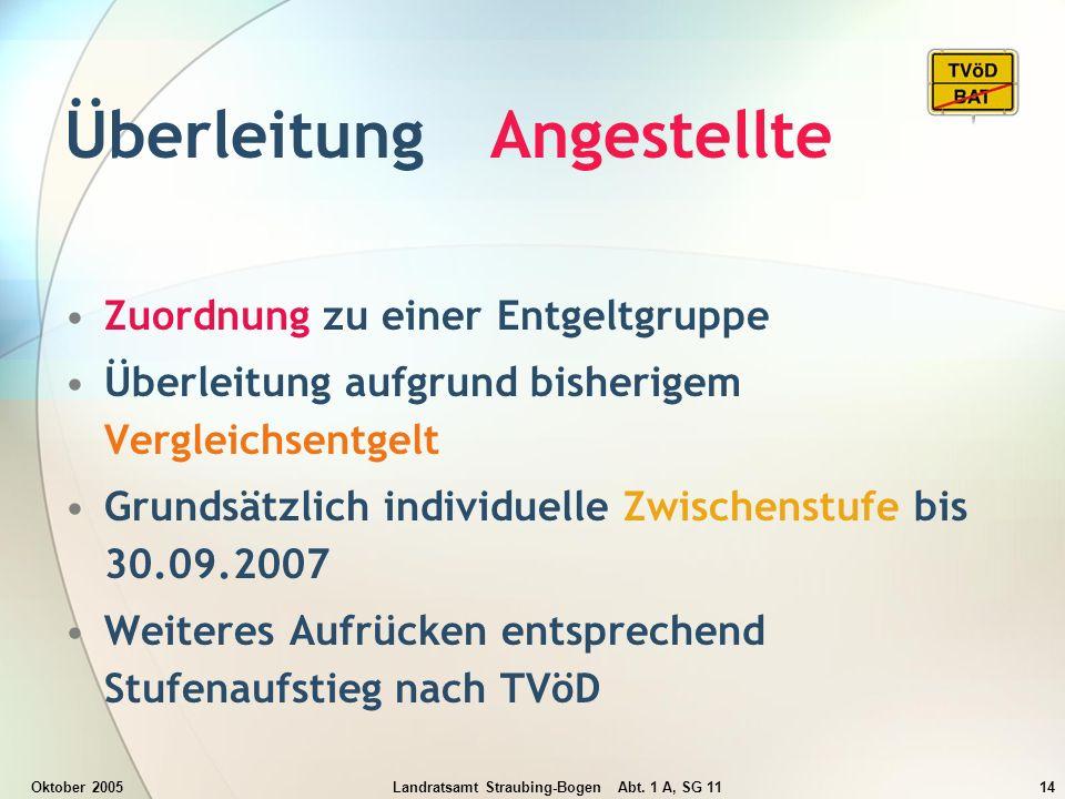 Oktober 2005Landratsamt Straubing-Bogen Abt. 1 A, SG 1114 Überleitung Angestellte Zuordnung zu einer Entgeltgruppe Überleitung aufgrund bisherigem Ver