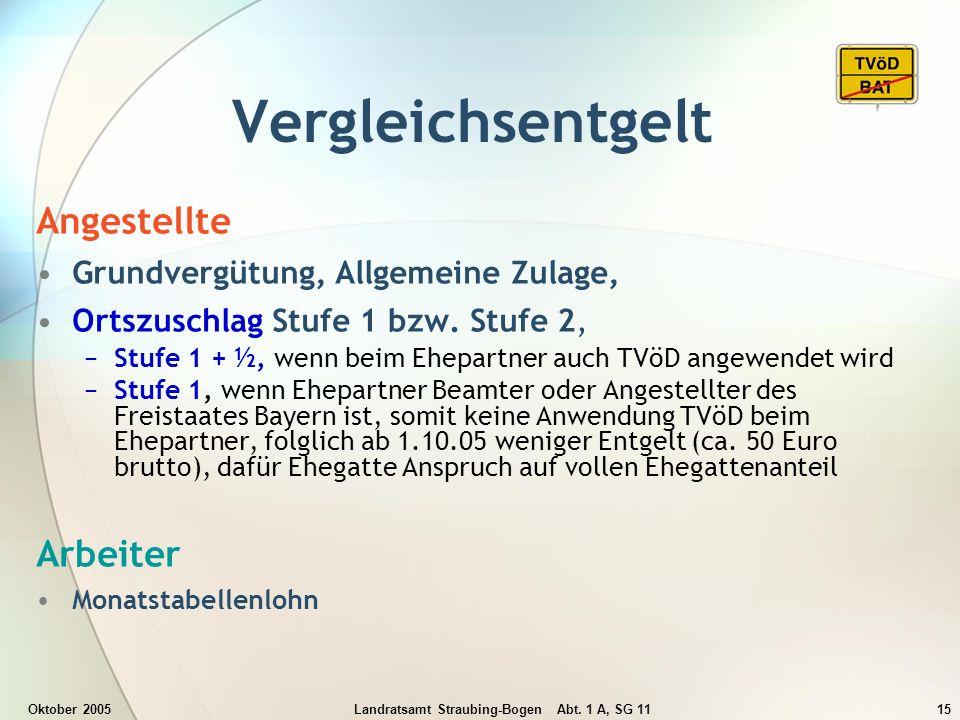 Oktober 2005Landratsamt Straubing-Bogen Abt. 1 A, SG 1115 Vergleichsentgelt Angestellte Grundvergütung, Allgemeine Zulage, Ortszuschlag Stufe 1 bzw. S