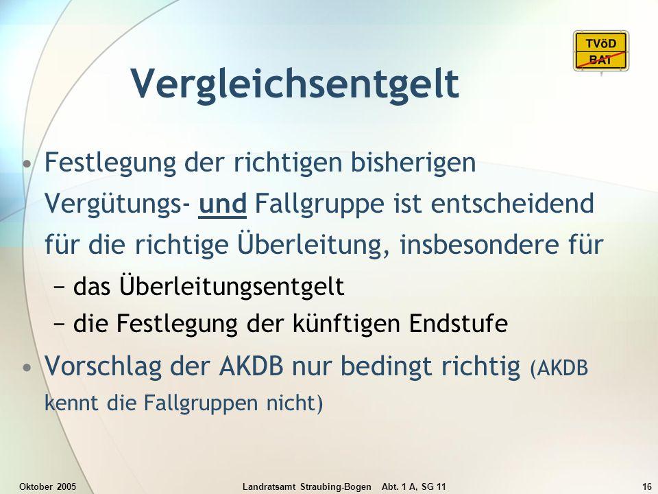 Oktober 2005Landratsamt Straubing-Bogen Abt. 1 A, SG 1116 Vergleichsentgelt Festlegung der richtigen bisherigen Vergütungs- und Fallgruppe ist entsche