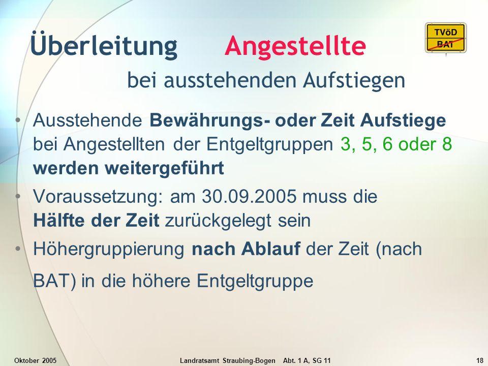 Oktober 2005Landratsamt Straubing-Bogen Abt. 1 A, SG 1118 Überleitung Angestellte bei ausstehenden Aufstiegen Ausstehende Bewährungs- oder Zeit Aufsti