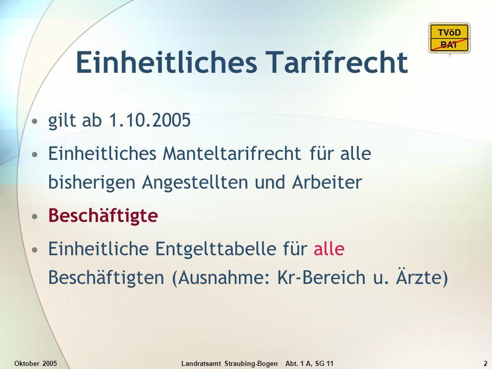 Oktober 2005Landratsamt Straubing-Bogen Abt. 1 A, SG 112 Einheitliches Tarifrecht gilt ab 1.10.2005 Einheitliches Manteltarifrecht für alle bisherigen