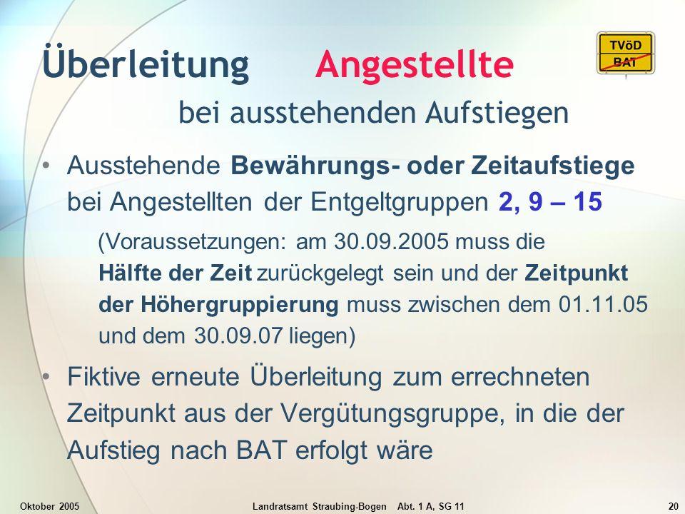 Oktober 2005Landratsamt Straubing-Bogen Abt. 1 A, SG 1120 Überleitung Angestellte bei ausstehenden Aufstiegen Ausstehende Bewährungs- oder Zeitaufstie