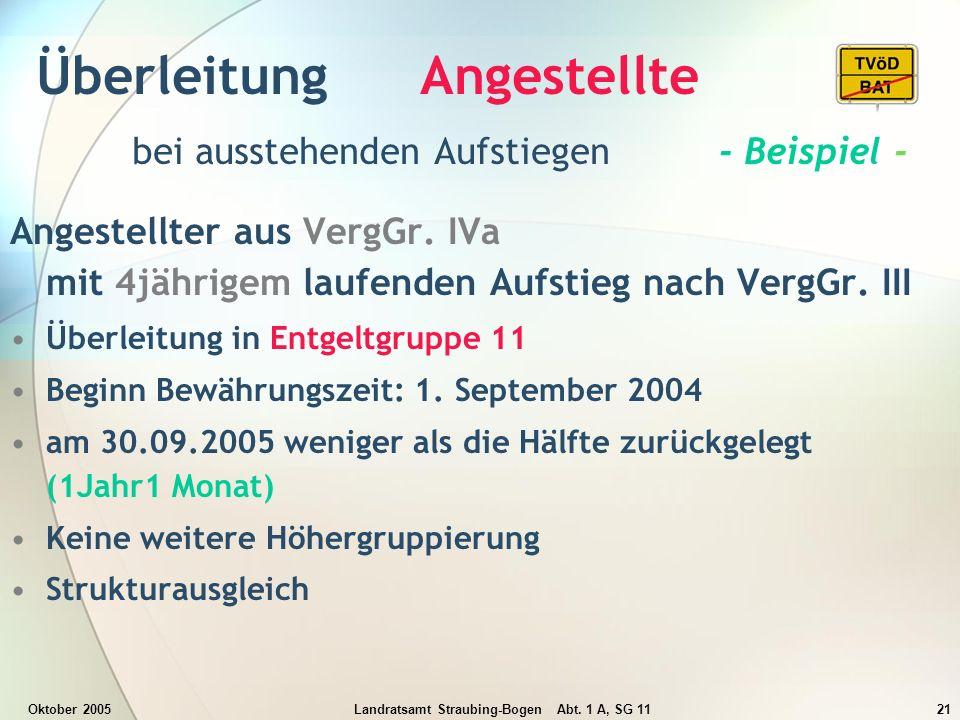 Oktober 2005Landratsamt Straubing-Bogen Abt. 1 A, SG 1121 Überleitung Angestellte bei ausstehenden Aufstiegen - Beispiel - Angestellter aus VergGr. IV