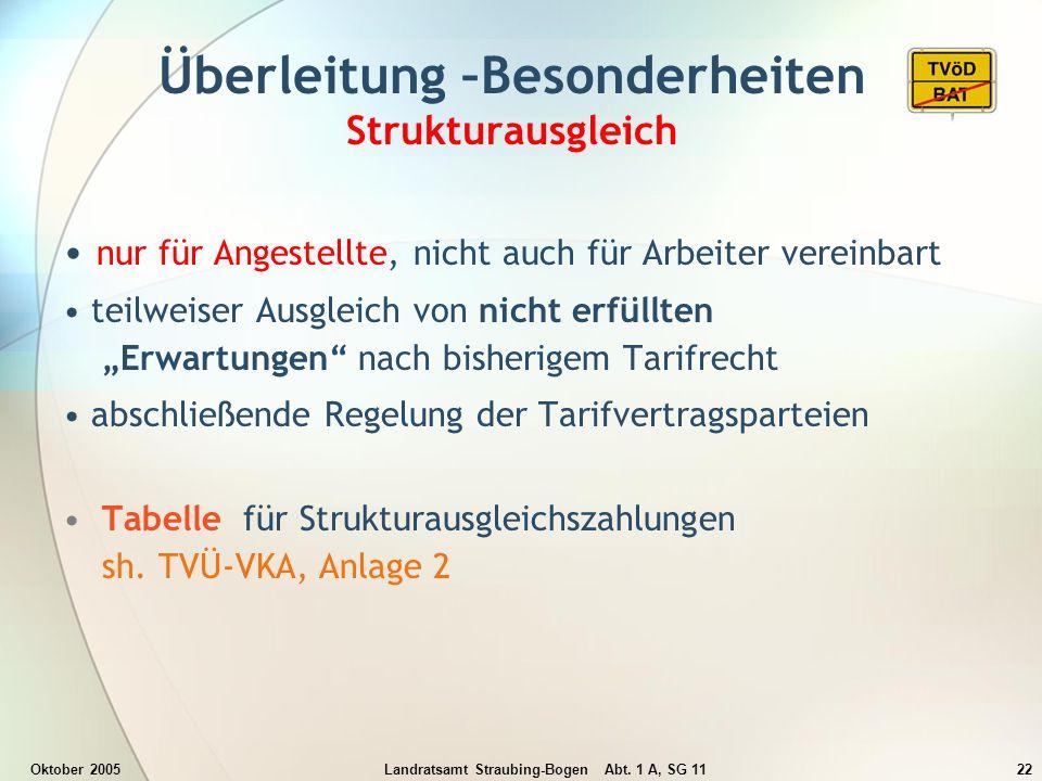 Oktober 2005Landratsamt Straubing-Bogen Abt. 1 A, SG 1122 Überleitung –Besonderheiten Strukturausgleich nur für Angestellte, nicht auch für Arbeiter v