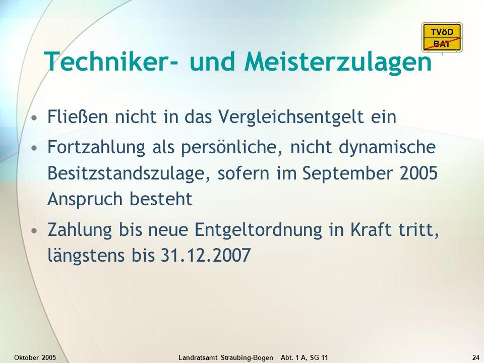 Oktober 2005Landratsamt Straubing-Bogen Abt. 1 A, SG 1124 Techniker- und Meisterzulagen Fließen nicht in das Vergleichsentgelt ein Fortzahlung als per