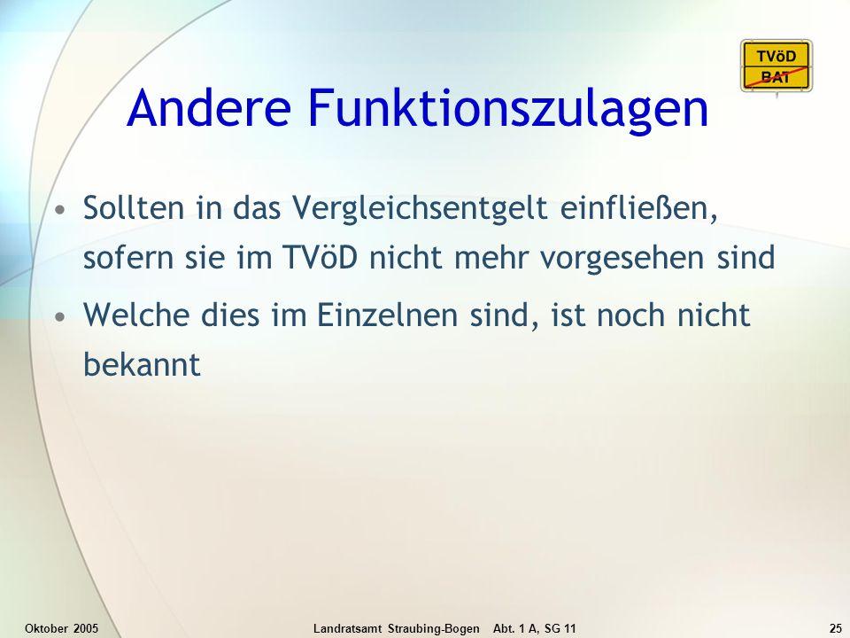 Oktober 2005Landratsamt Straubing-Bogen Abt. 1 A, SG 1125 Andere Funktionszulagen Sollten in das Vergleichsentgelt einfließen, sofern sie im TVöD nich