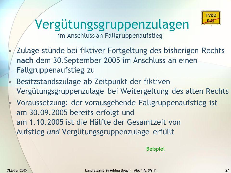 Oktober 2005Landratsamt Straubing-Bogen Abt. 1 A, SG 1127 Vergütungsgruppenzulagen im Anschluss an Fallgruppenaufstieg Zulage stünde bei fiktiver Fort