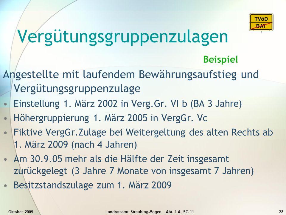 Oktober 2005Landratsamt Straubing-Bogen Abt. 1 A, SG 1128 Vergütungsgruppenzulagen Beispiel Angestellte mit laufendem Bewährungsaufstieg und Vergütung