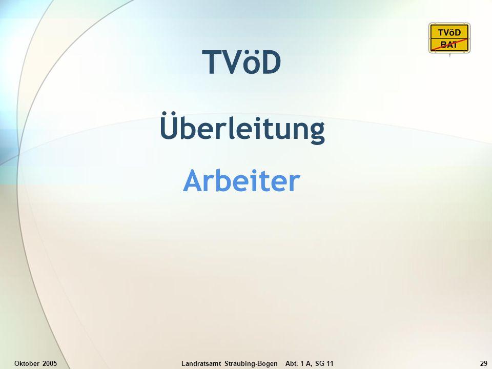 Oktober 2005Landratsamt Straubing-Bogen Abt. 1 A, SG 1129 TVöD Überleitung Arbeiter
