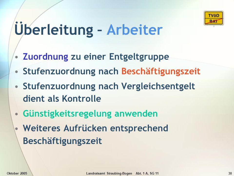 Oktober 2005Landratsamt Straubing-Bogen Abt. 1 A, SG 1130 Überleitung – Arbeiter Zuordnung zu einer Entgeltgruppe Stufenzuordnung nach Beschäftigungsz