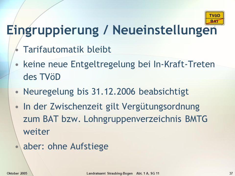 Oktober 2005Landratsamt Straubing-Bogen Abt. 1 A, SG 1137 Eingruppierung / Neueinstellungen Tarifautomatik bleibt keine neue Entgeltregelung bei In-Kr