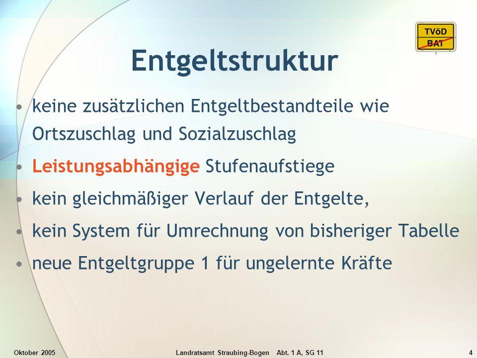 Oktober 2005Landratsamt Straubing-Bogen Abt. 1 A, SG 114 Entgeltstruktur keine zusätzlichen Entgeltbestandteile wie Ortszuschlag und Sozialzuschlag Le
