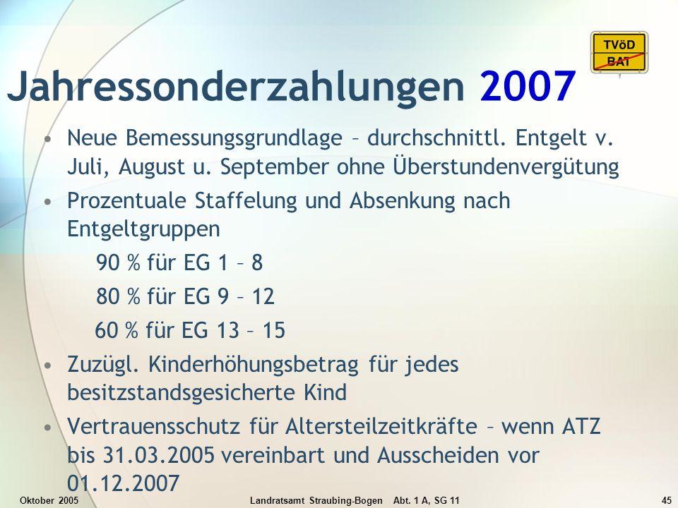 Oktober 2005Landratsamt Straubing-Bogen Abt. 1 A, SG 1145 Jahressonderzahlungen 2007 Neue Bemessungsgrundlage – durchschnittl. Entgelt v. Juli, August