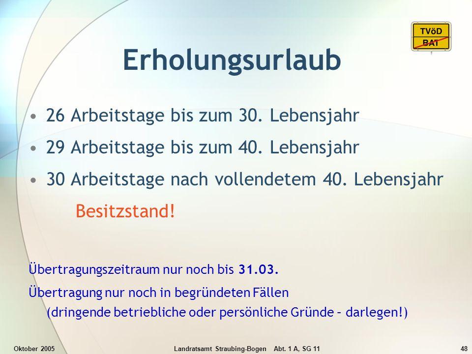 Oktober 2005Landratsamt Straubing-Bogen Abt. 1 A, SG 1148 Erholungsurlaub 26 Arbeitstage bis zum 30. Lebensjahr 29 Arbeitstage bis zum 40. Lebensjahr