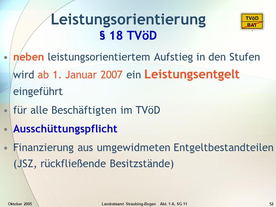 Oktober 2005Landratsamt Straubing-Bogen Abt. 1 A, SG 1152 Leistungsorientierung § 18 TVöD neben leistungsorientiertem Aufstieg in den Stufen wird ab 1