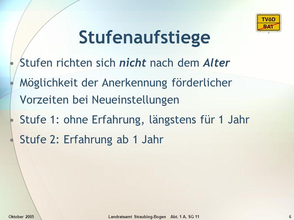 Oktober 2005Landratsamt Straubing-Bogen Abt. 1 A, SG 116 Stufenaufstiege Stufen richten sich nicht nach dem Alter Möglichkeit der Anerkennung förderli