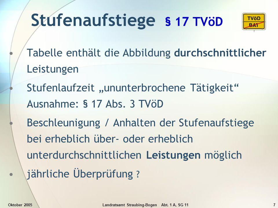 Oktober 2005Landratsamt Straubing-Bogen Abt. 1 A, SG 117 Stufenaufstiege § 17 TVöD Tabelle enthält die Abbildung durchschnittlicher Leistungen Stufenl