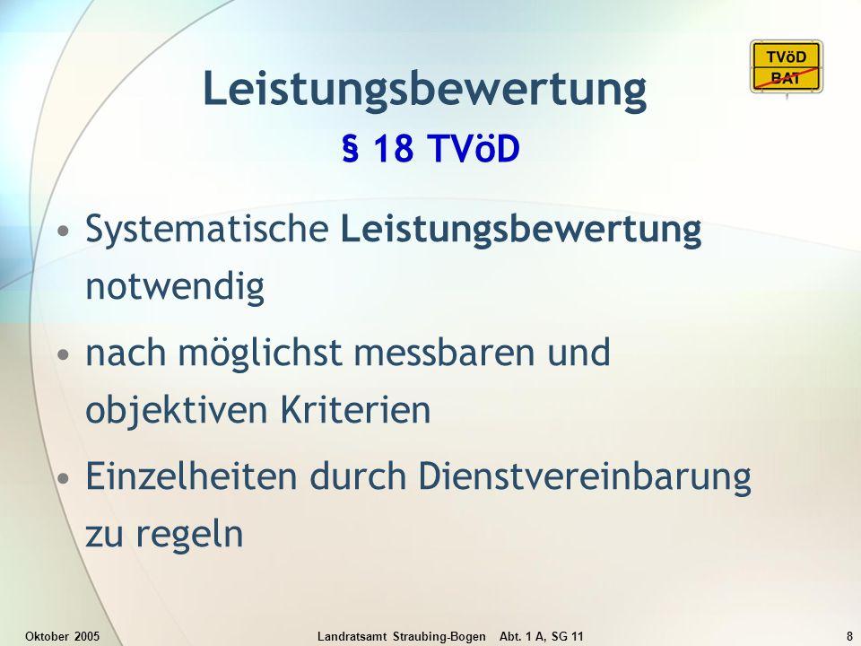 Oktober 2005Landratsamt Straubing-Bogen Abt. 1 A, SG 118 Leistungsbewertung § 18 TVöD Systematische Leistungsbewertung notwendig nach möglichst messba