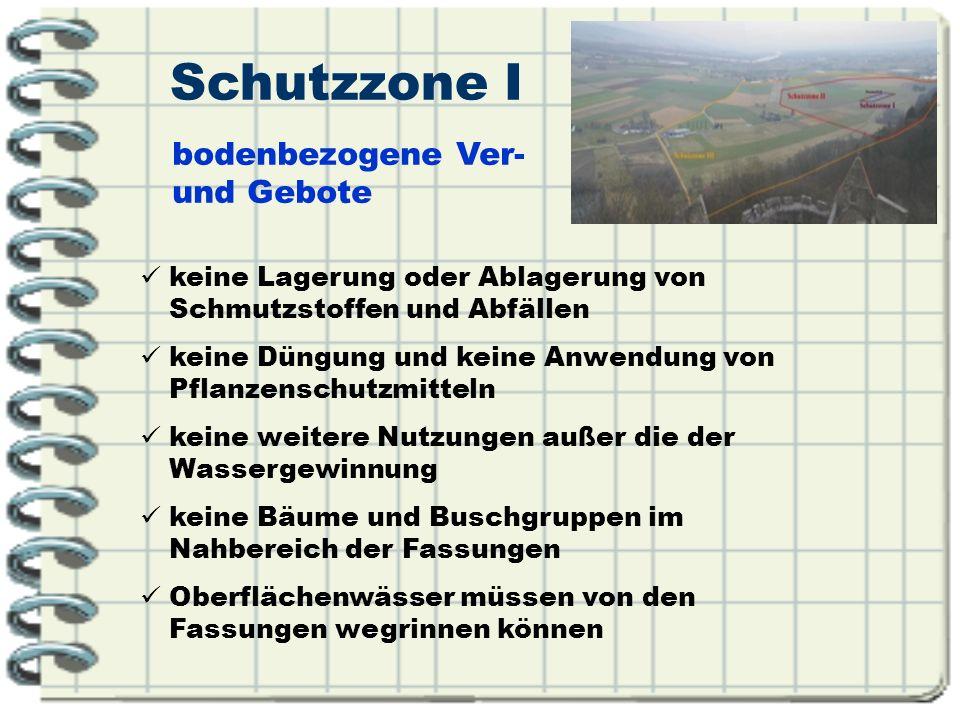 Schutzzone I keine Lagerung oder Ablagerung von Schmutzstoffen und Abfällen keine Düngung und keine Anwendung von Pflanzenschutzmitteln keine weitere