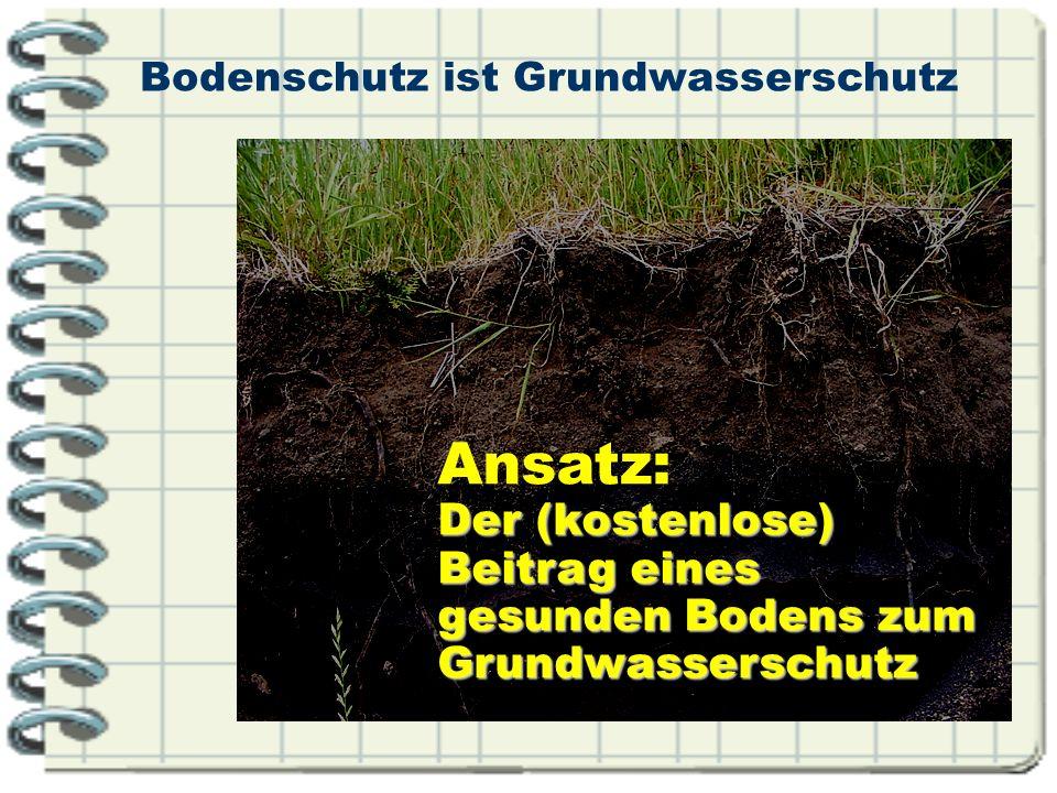 Bodenschutz ist Grundwasserschutz Der (kostenlose) Beitrag eines gesunden Bodens zum Grundwasserschutz Ansatz: Der (kostenlose) Beitrag eines gesunden