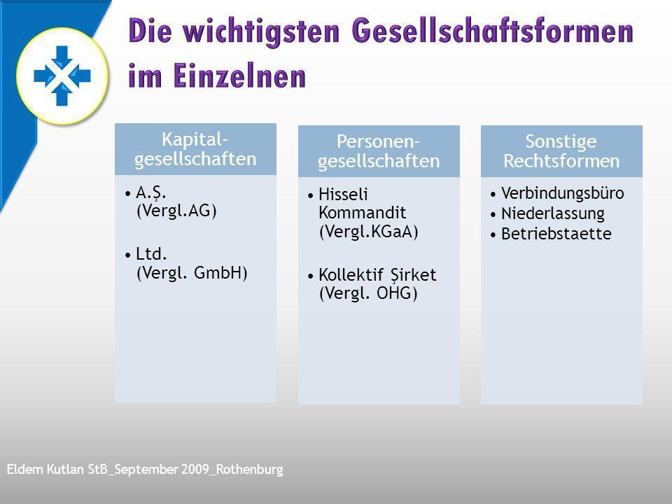 Kapital- gesellschaften A.Ş. (Vergl.AG) Ltd. (Vergl.