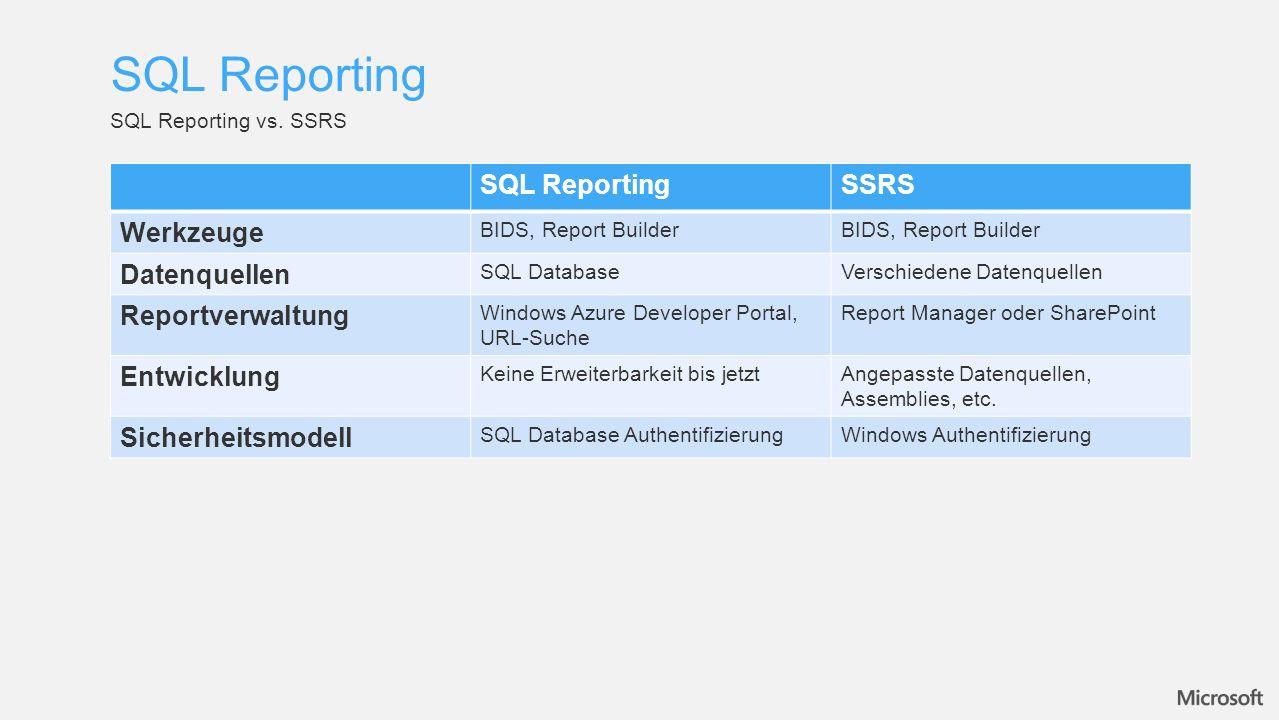 SSRS Werkzeuge BIDS, Report Builder Datenquellen SQL DatabaseVerschiedene Datenquellen Reportverwaltung Windows Azure Developer Portal, URL-Suche Report Manager oder SharePoint Entwicklung Keine Erweiterbarkeit bis jetztAngepasste Datenquellen, Assemblies, etc.