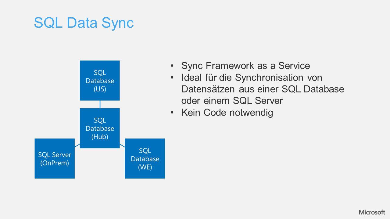 SQL Data Sync Sync Framework as a Service Ideal für die Synchronisation von Datensätzen aus einer SQL Database oder einem SQL Server Kein Code notwendig