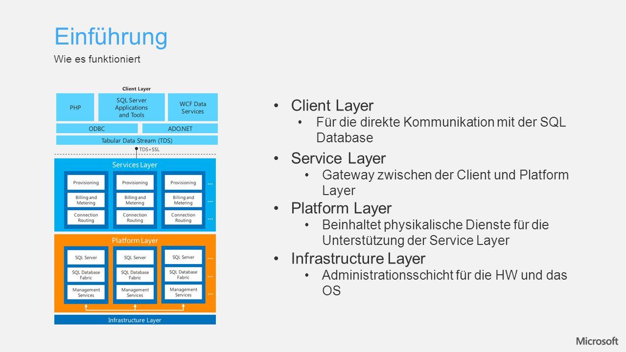 Wie es funktioniert Einführung Client Layer Für die direkte Kommunikation mit der SQL Database Service Layer Gateway zwischen der Client und Platform Layer Platform Layer Beinhaltet physikalische Dienste für die Unterstützung der Service Layer Infrastructure Layer Administrationsschicht für die HW und das OS