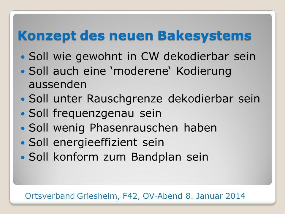 Motivationsschub Weinheim 2011 Vortrag von Bo Hansen, OZ2M Nächste Generation von Bakensystemen Ortsverband Griesheim, F42, OV-Abend 8. Januar 2014