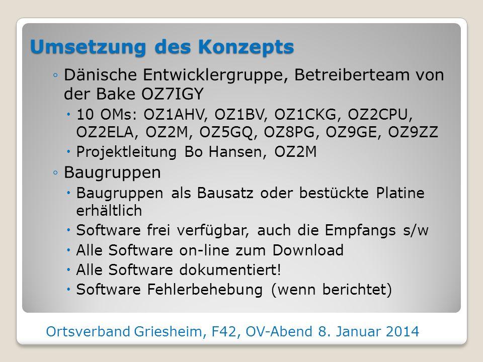 MM + 25 Sek jede Minute MM + 00 Sek MM + ~40 Sek Call in Digi Modul. Call in CW Nur Träger Ortsverband Griesheim, F42, OV-Abend 8. Januar 2014