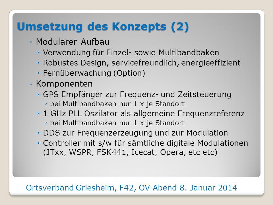 Umsetzung des Konzepts Dänische Entwicklergruppe, Betreiberteam von der Bake OZ7IGY 10 OMs: OZ1AHV, OZ1BV, OZ1CKG, OZ2CPU, OZ2ELA, OZ2M, OZ5GQ, OZ8PG,