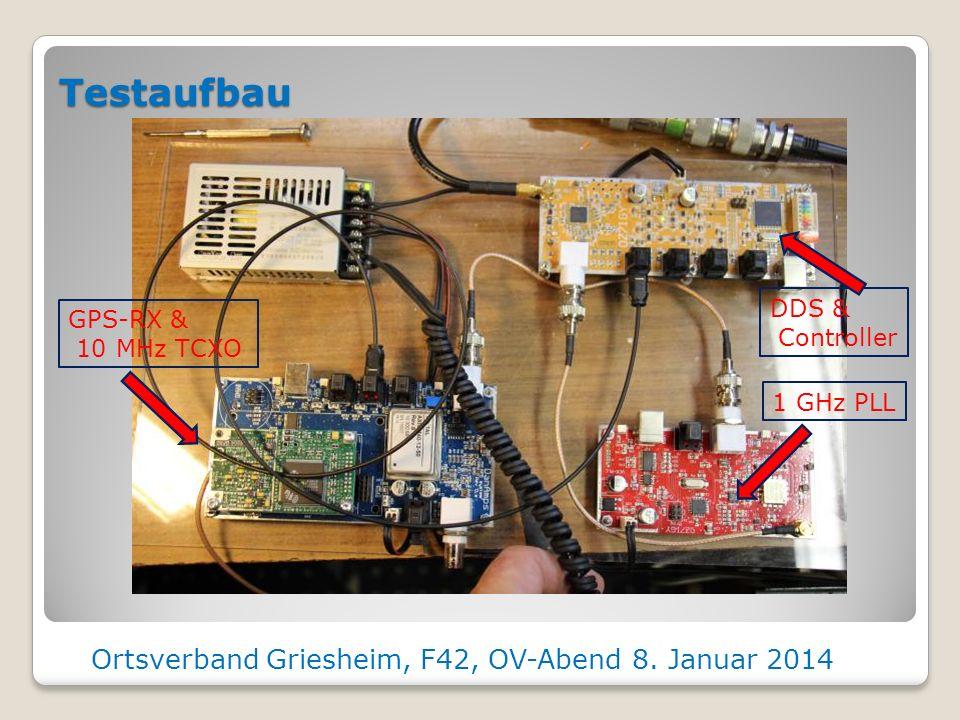 Bakensystem Blockschaltbild Ortsverband Griesheim, F42, OV-Abend 8. Januar 2014