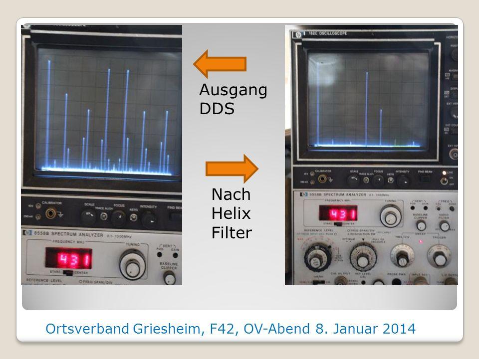 Bei der Umsetztung zu beachten DDS Spektrum Trotz 1 GHz Takt wird der DDS wird nahe der maximal möglichen Frequenz betrieben. Spektrum muss mit einige