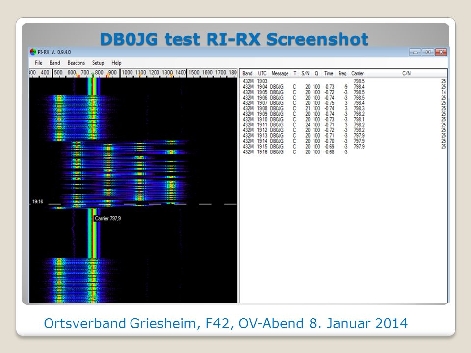 RI-RX Software Screenshot Ortsverband Griesheim, F42, OV-Abend 8. Januar 2014